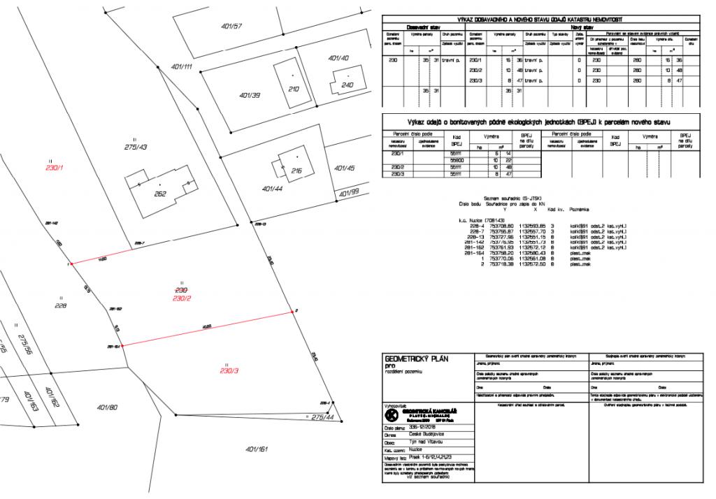 Geometrické plány GK Písek